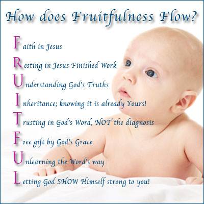 You ARE Fruitful!